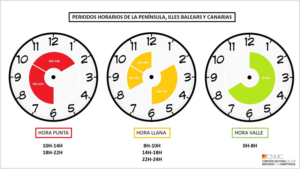 franjas horarias junio 2021